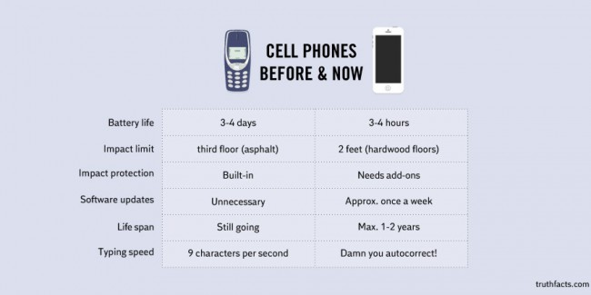 iphone vs dumbphone
