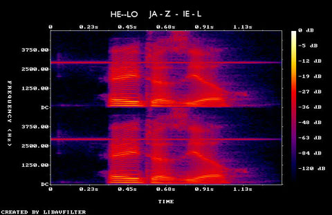 Hello Jaziel Spectrogram
